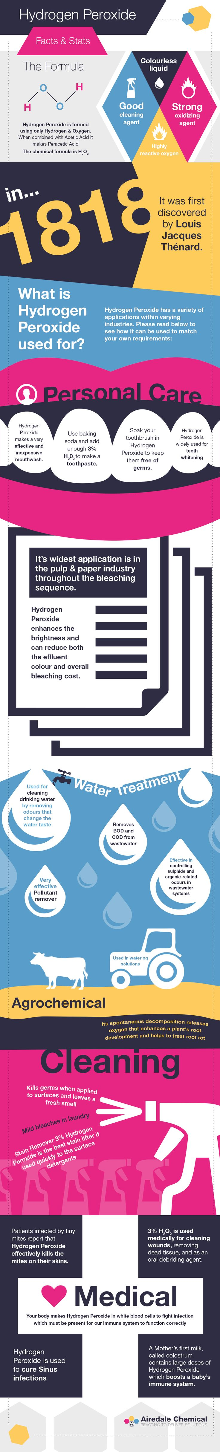 Chemistry Infographic – Hydrogen Peroxide