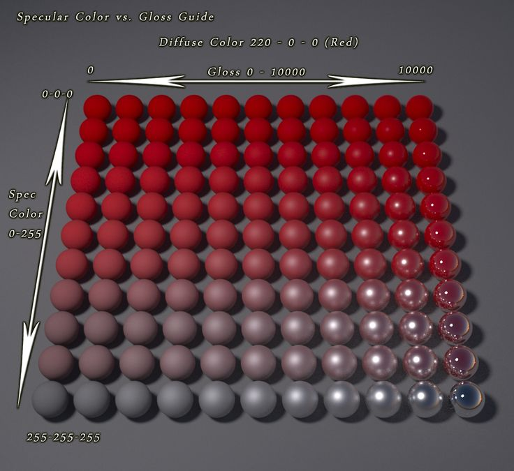 Reality Luxrender Specular vs Gloss Guide Learn more about Reality by clicking here: http://preta3d.com/reality-details/