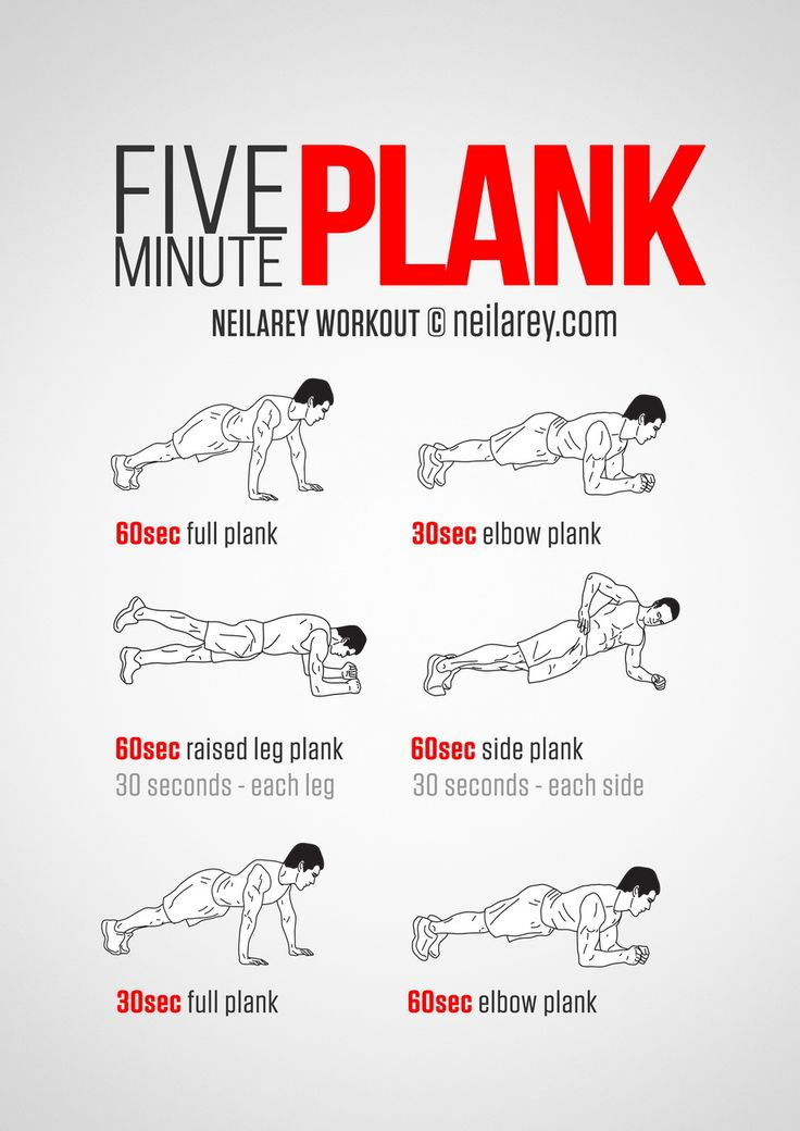 Five minute plank workout for a stronger core. Visual guide: print & use. @Neilarey