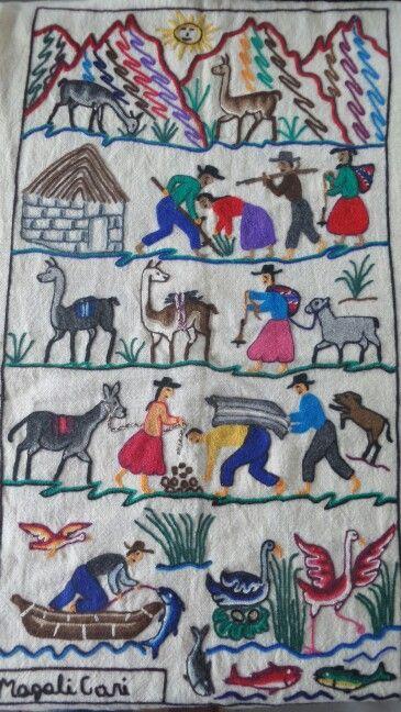 Peru arte. Konst från Peru.