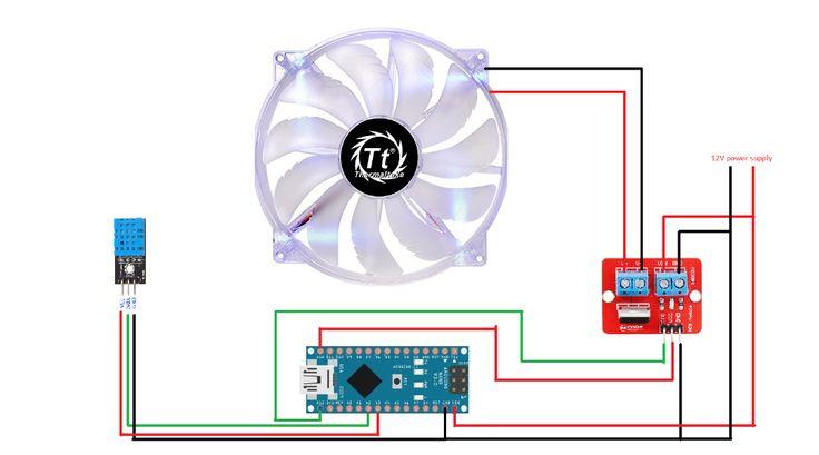 Humidity Sensor Controlled Bathroom Exhaust Fan Humidity Sensor Bathroom Exhaust Fan Exhaust Fan