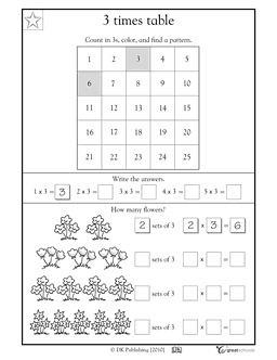 3 times tables education math multiplication division for 99 times table