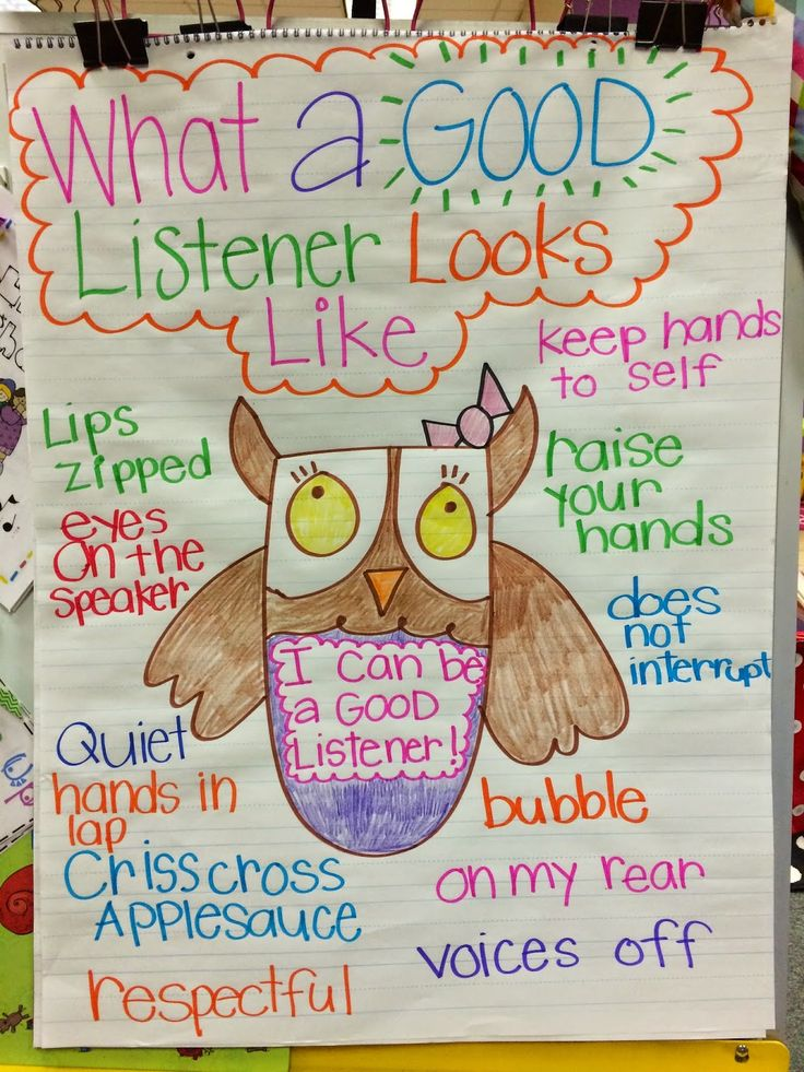 Read Lacy Walker Non Stop Talker and discuss importance of being a good listener