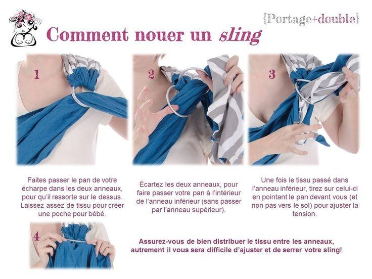 Instructions d'installation de votre ring sling Blossom