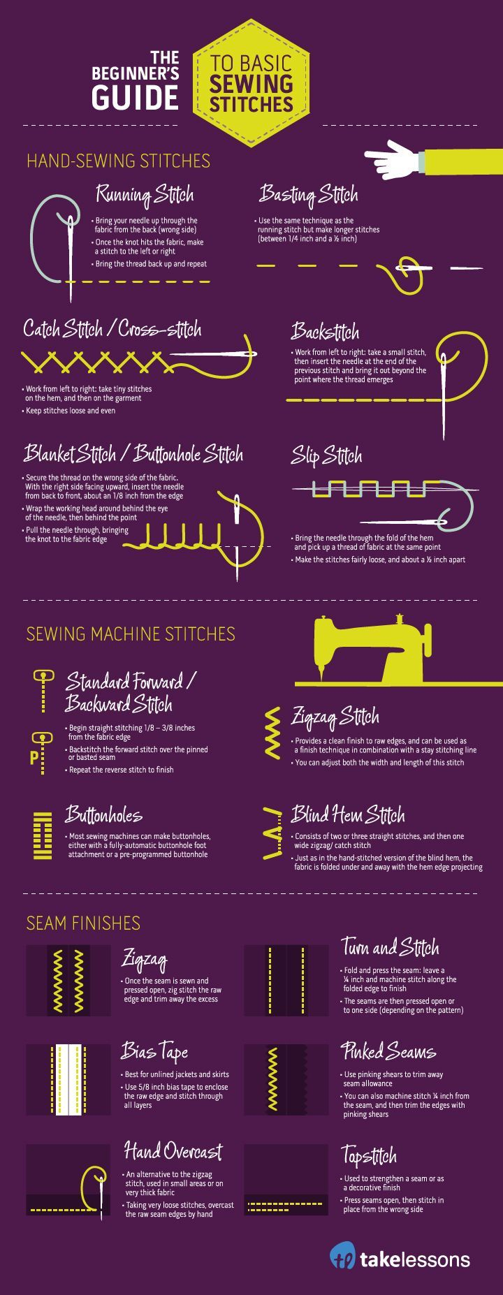 The Beginner's Guide to Basic Sewing Stitches [Infographic]