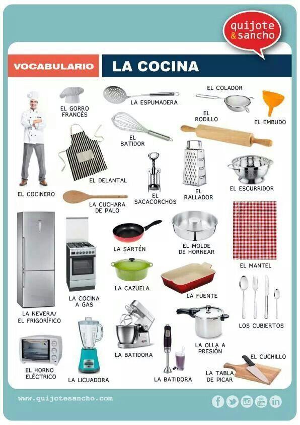 Cocinar, la cocina (ficha de vocabulario)
