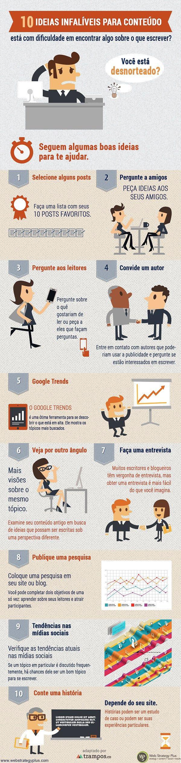 Infográfico: 10 ideias infalíveis para criar conteúdo.