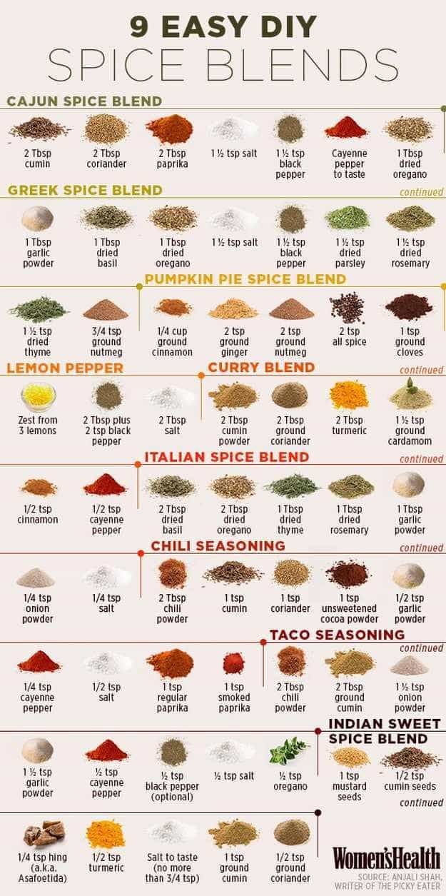 Easy DIY Spice Blends | Diagrams For Easier Healthy Eating | https://homemaderecipes.com/healthy-eating-diagrams/