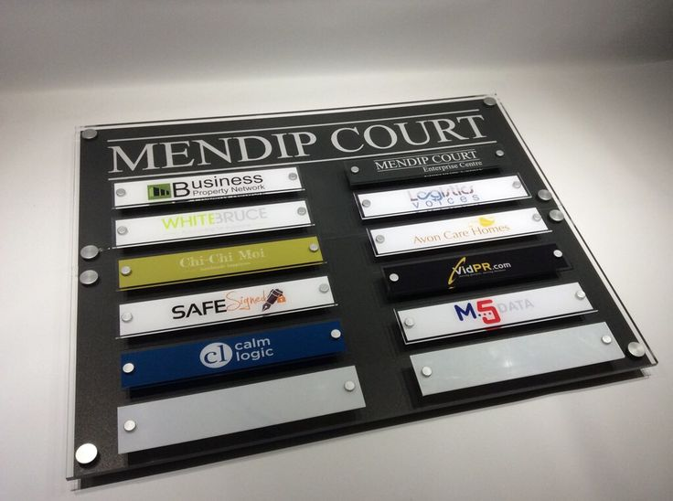 """""""Custom Made Directory Signs for Businesses"""" Changeable"""