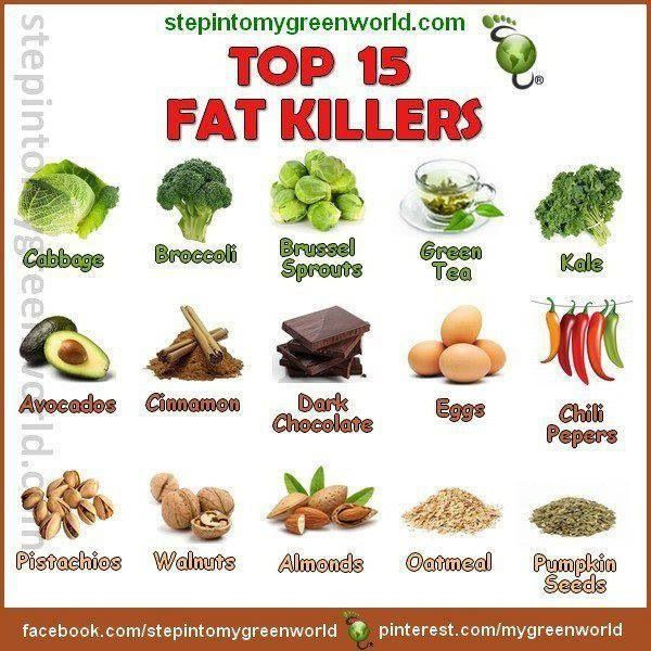 Veggies!! kill dat fat! #WildlyAliveWeightLoss