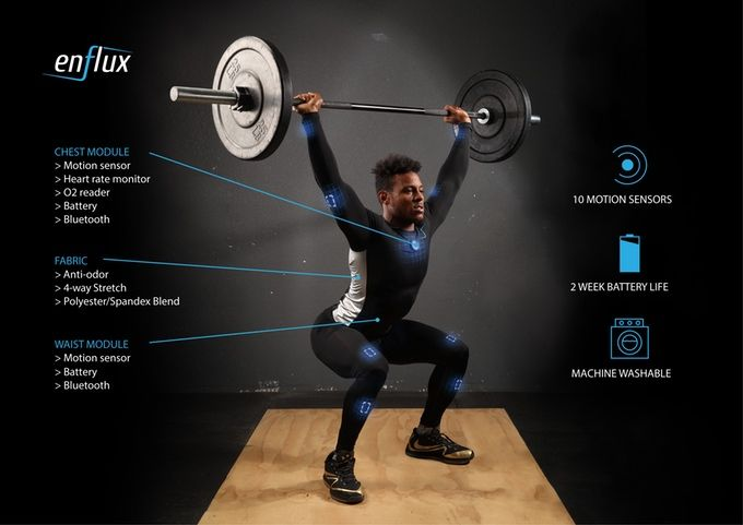 Enflux analyzes your entire body in real-time. 3D image and digital coach in app. See improved form, more power, and better results!
