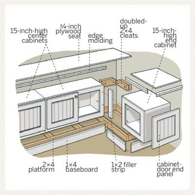 Our favorite DIY window seat made from stock cabinets and easily accessible lumber. | Illustration: Gregory Nemec | thisoldhouse.com