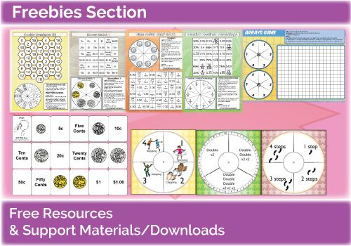 Freebies -amazing maths resources linked to ACARA. A must for 2015