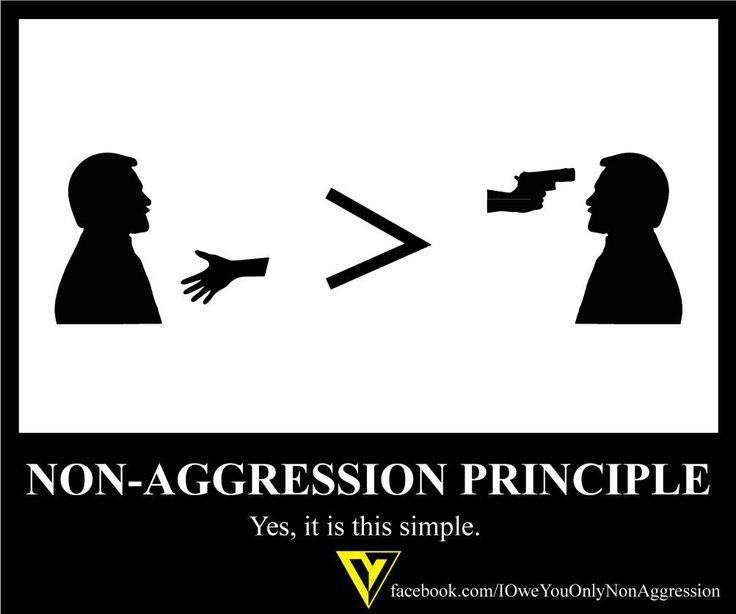 Non-Aggression Principle | Voluntaryism http://SocialXshow.com