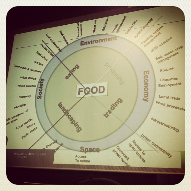 Aim For The Future? Reduce Food Complexity #ClusterInternationalWorkshop  #Expo2015 #ExpoMilano2015 #Expo2015Cluster