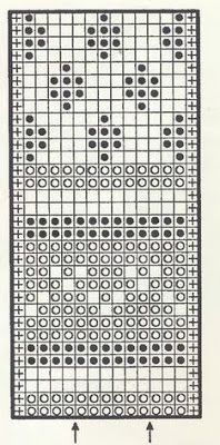 This bathroom has an interesting black and white small diamond pattern - 298 Best Images About Knitting Charts On Pinterest Fair