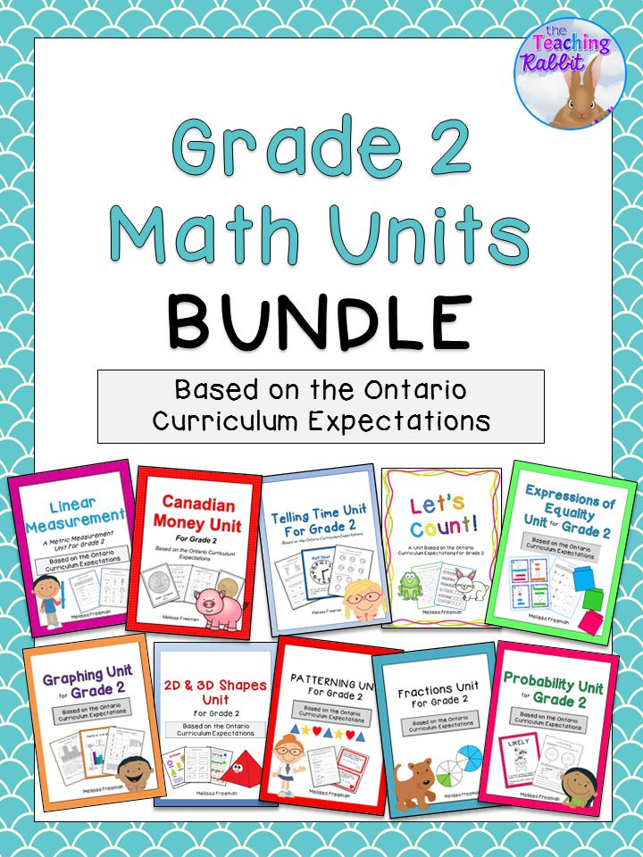 These 10 units are based on the Ontario Curriculum Expectations (Canada) for Grade 2. This resource contains over 400 pages of lesson ideas, worksheets, posters, assessments, quizzes, games, and activities.