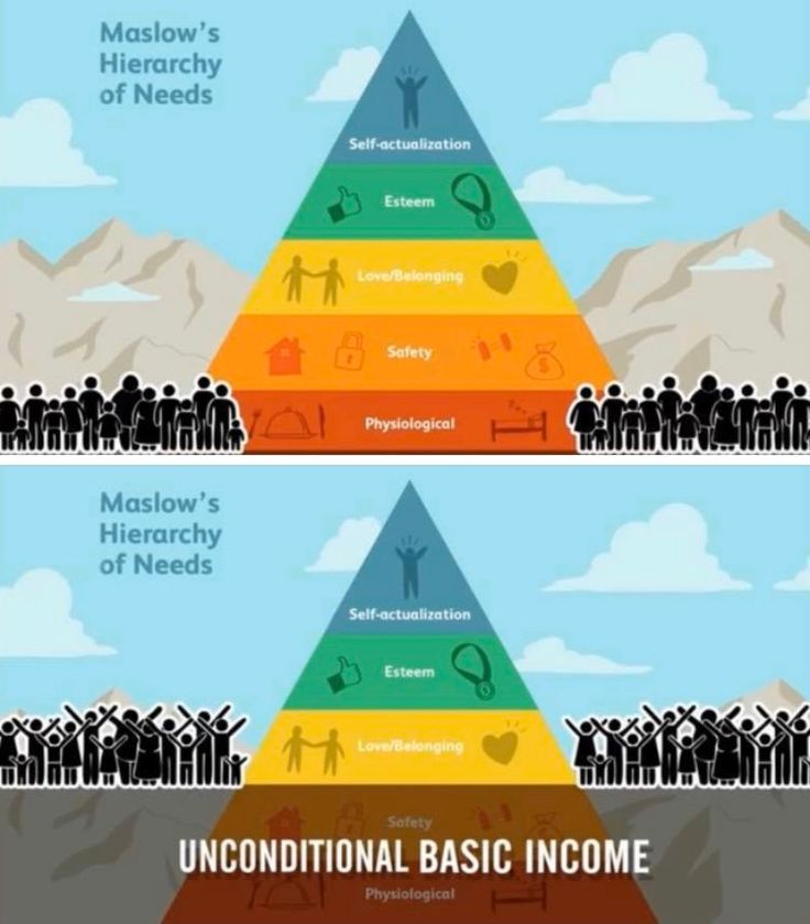 Pin On Universal Basic Income Freedom Dividend