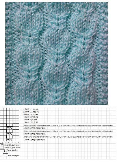 KNITTING CHARTS,Knitting patterns, stitch, tutorials