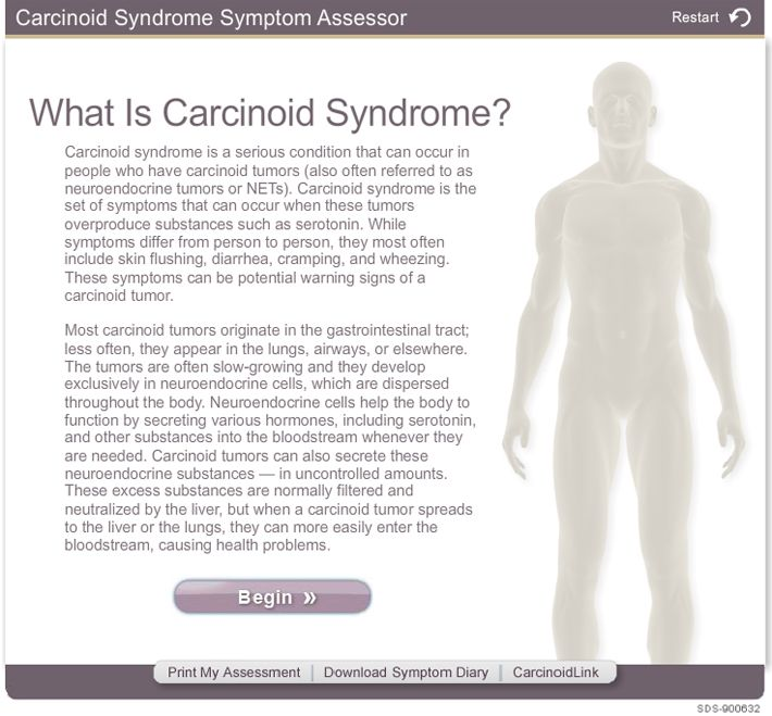 Carcinoid Syndrome Symptom Assessor