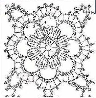 Motivo simples de crochê com flor - artesanato e bricolage Artesanato e bricolage