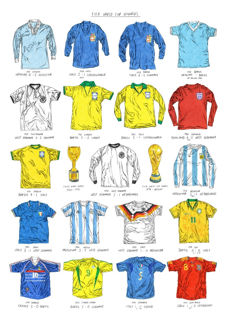 David Sparshott - World Cup Winners