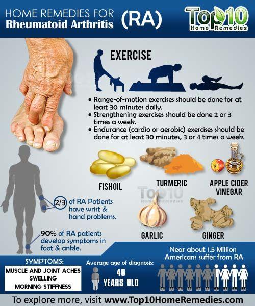 Home Remedies for Rheumatoid Arthritis