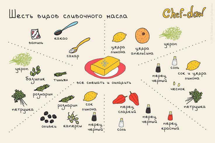 chef_daw_aromatnoe_maslo