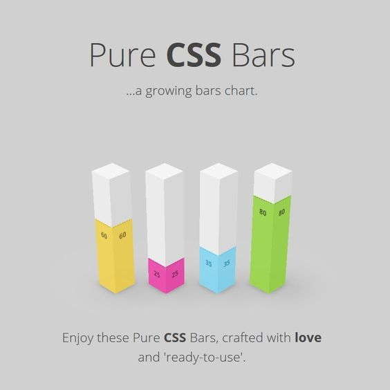 Pure CSS Bars, #3D, #Chart, #Code, #CSS, #CSS3, #HTML, #HTML5, #Resource, #SCSS, #Snippets, #Transition, #Web #Design, #Development