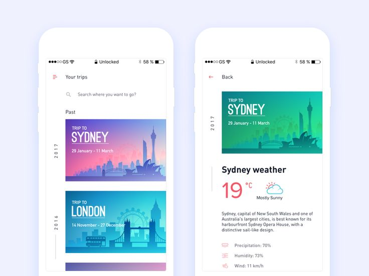 Trip App - Your Trips History