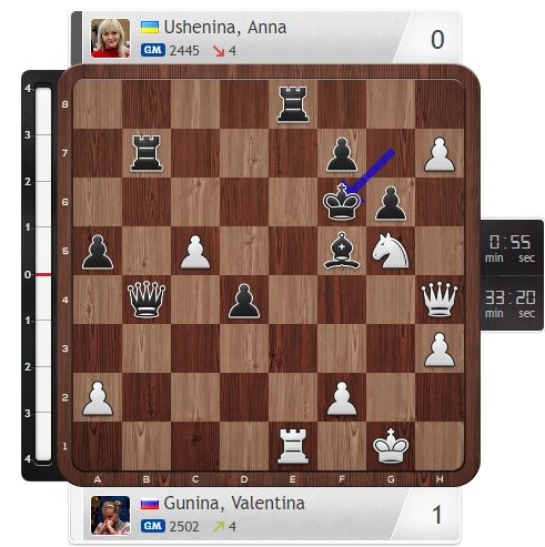 Could you find how Russian Valentina Gunina with white could have mated in 2 Anna Ushenina from Ukraine in today European Women's Team Championship Round 3 #echecs #chess #ajedrez #xadrez www.jouer-aux-echecs.com