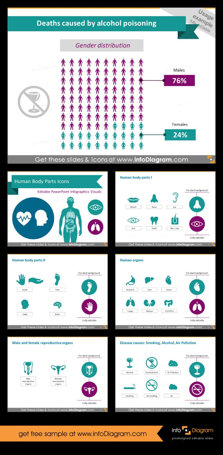 Deaths caused by alcohol poisoning - infographic. It's part of Health care infographics and icons - Human Body Parts and Organs (PowerPoint)