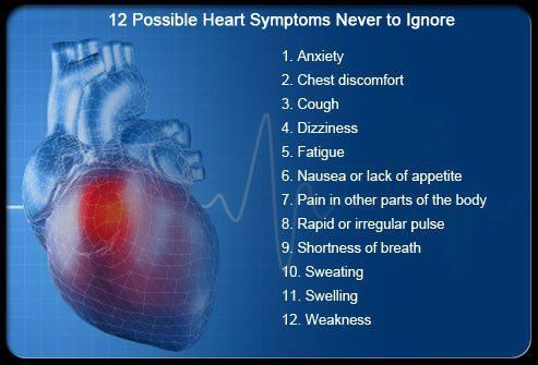 12 possible heart symptoms never to ignore
