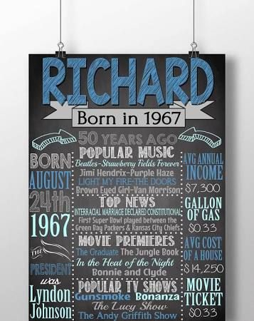 25 best ideas about 50th birthday on pinterest ideas for 50th birthday decoration ideas for men