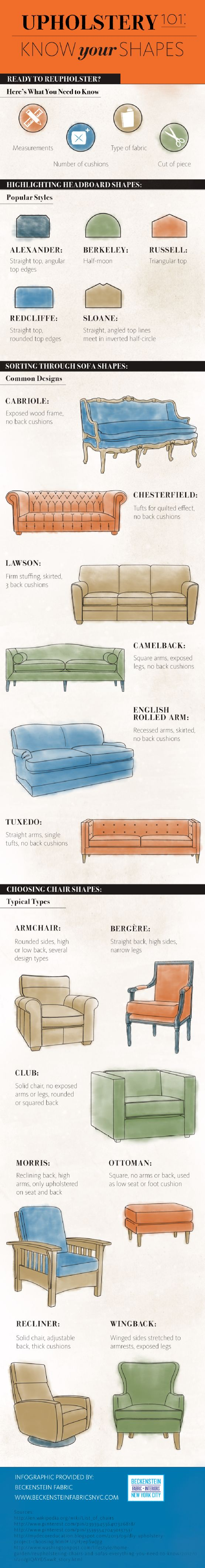 Different Couch Styles 19 best sofa inspo images on pinterest | tufted sofa, sofas and