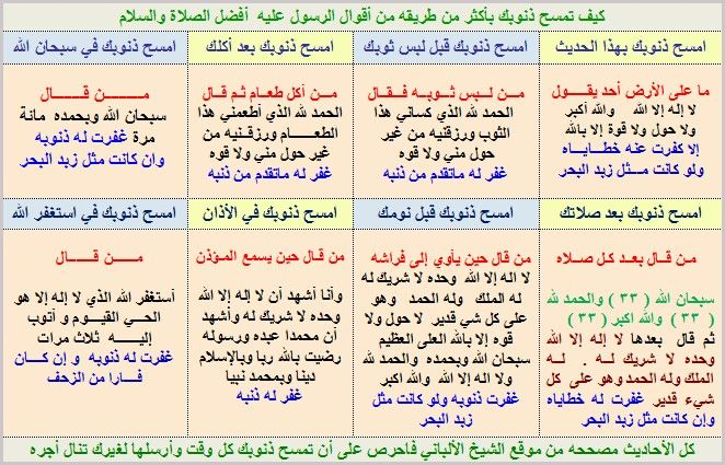 سبحان الله وبحمده عدد خلقه صور Quran Wallpaper Islamic Images Islamic Art Calligraphy