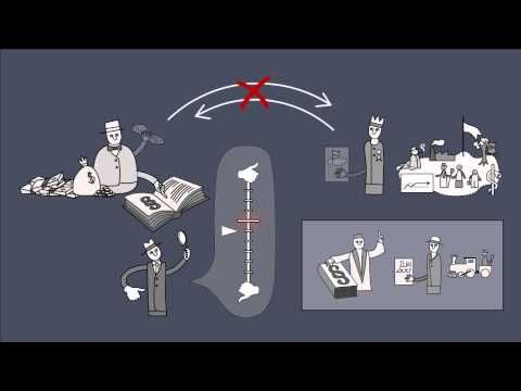 Rating Agencies - YouTube