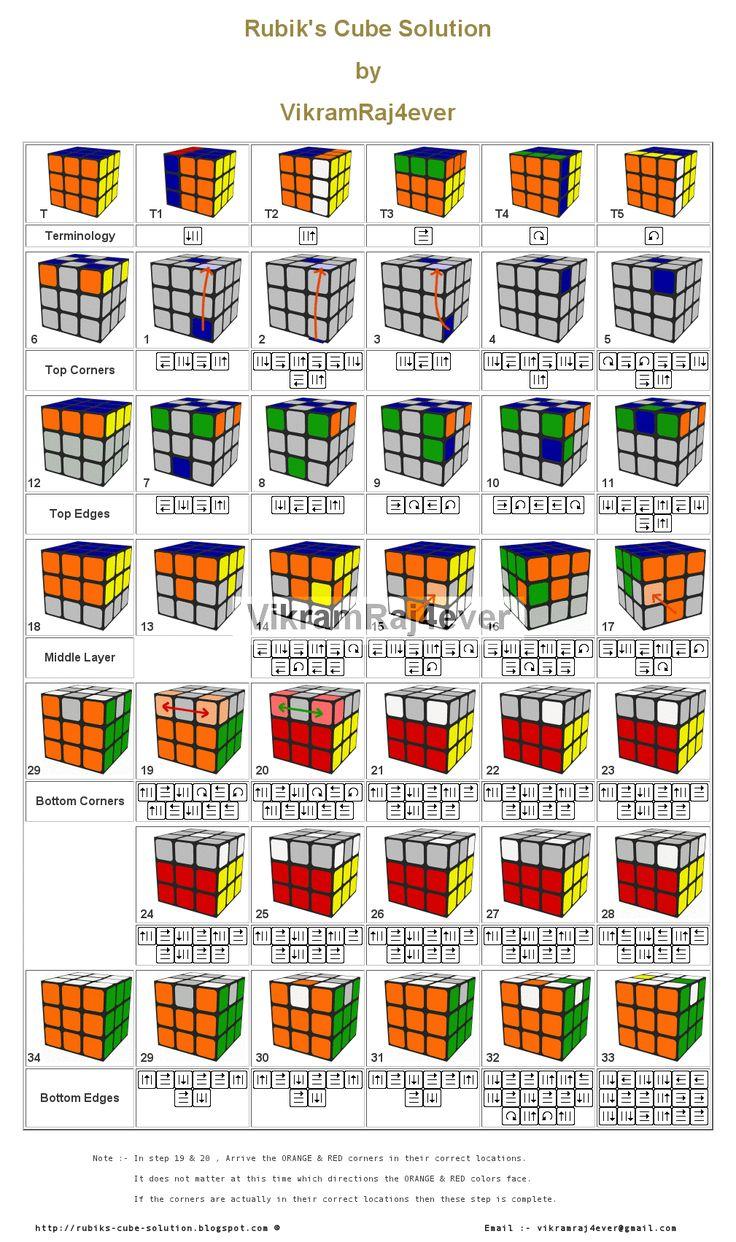 Rubik's+Cube+Solution+by+VikramRaj4ever:+ In+step+19+