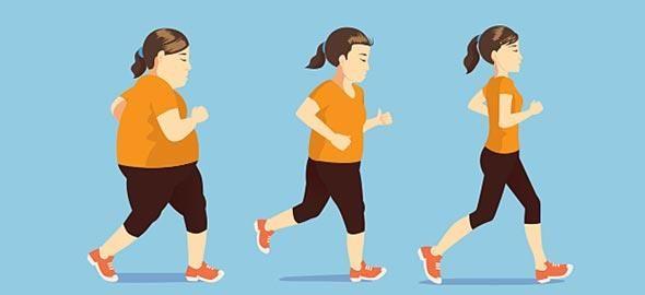 victoria's diary: Πώς να χάσετε κιλά με το περπάτημα