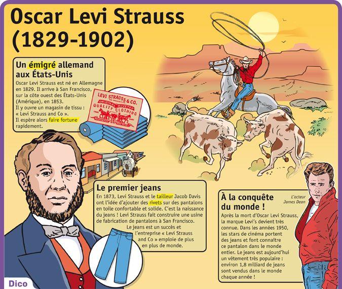 Fiche exposés : Oscar Levi Strauss (1829-1902)