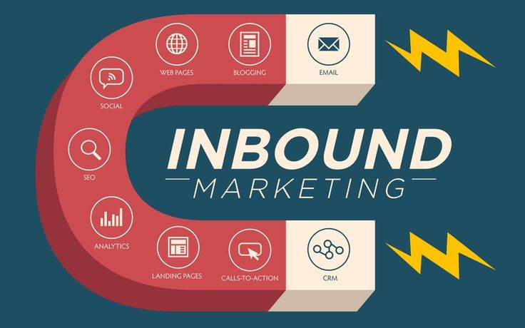 10 Great Examples of Creative Inbound Marketing that You Can Apply to Your Brand