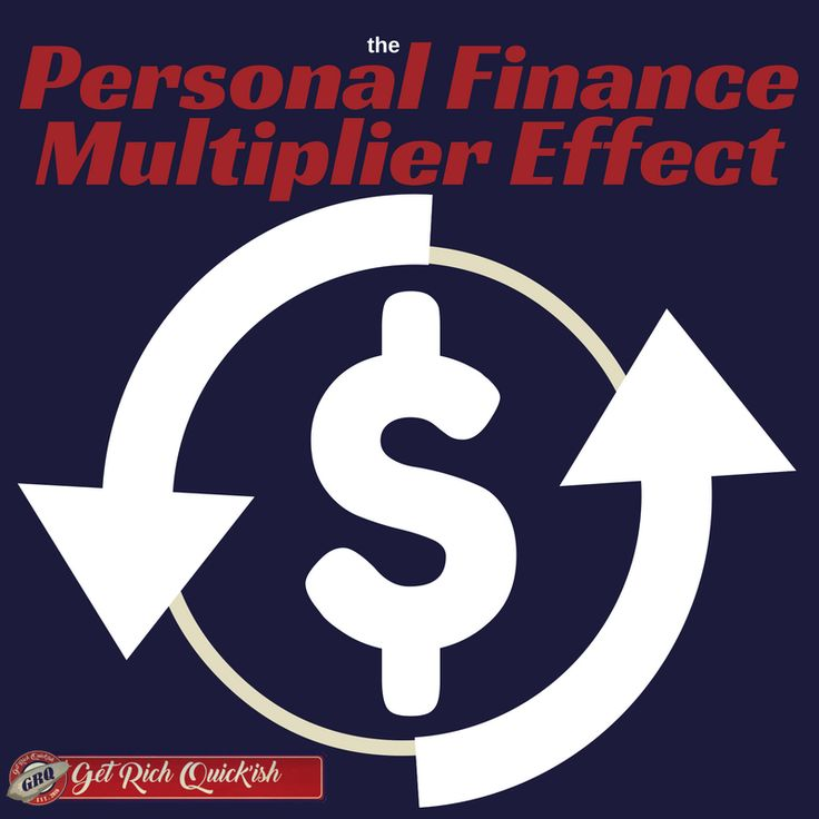 Get Ahead Faster with the Personal Finance Multiplier Effect.   Money. Save. Invest. Debt.
