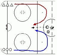 fun horshoe hockey drill