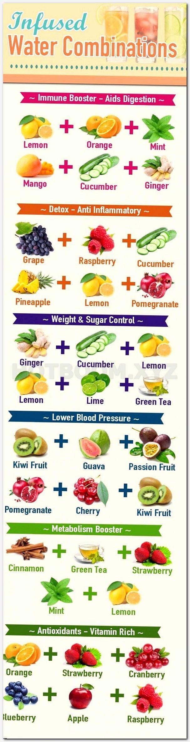 Low Carb Ernährungsplan - Fettabbau mit Low Carb