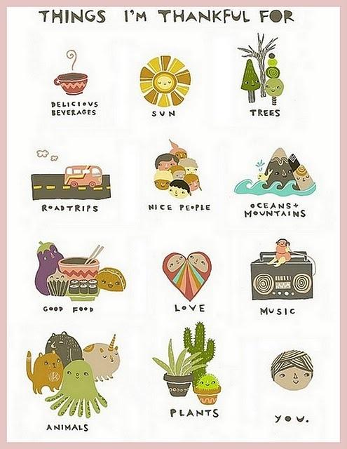 Im Thankful Poster Ideas