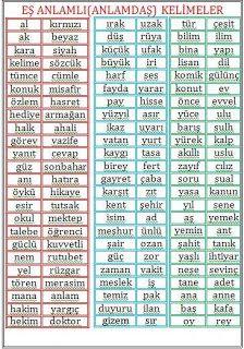 Bandırma'nın Öğretmen Öyküsü: Eş Anlamlı Ve Zıt Anlamlı Kelimeler Tablosu