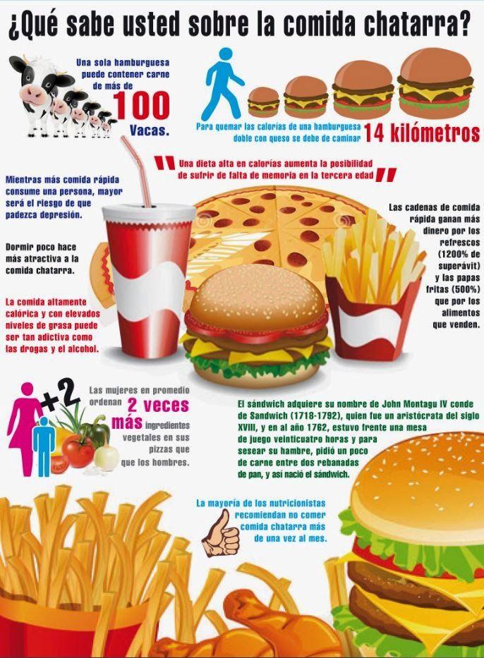 49 best Comida Chatarra images on Pinterest | Junk food, Food and School