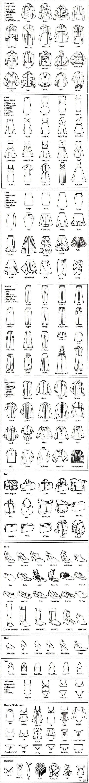 Terminología prendas de vestir para fichas técnicas en inglés #moda #figurines #técnicos Dibujo de prendas en plano www.figurinesdemoda.com