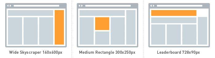 adwebster - IAB Standard Ads