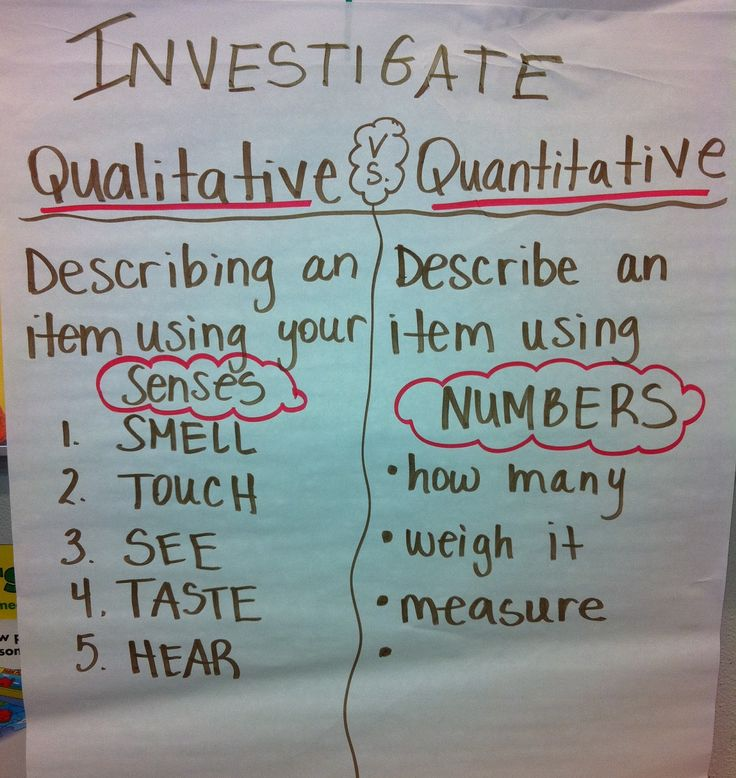 Simply Teach...with Love: Qualitative vs. Quantitative Data